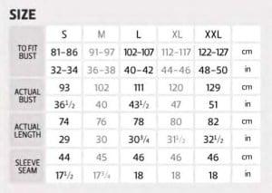 charts knitting patterns
